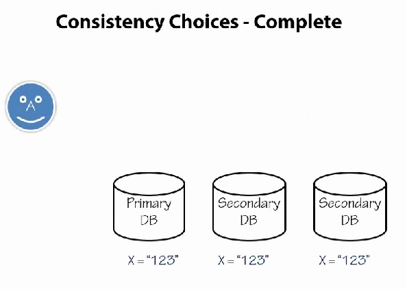 consistencychoice
