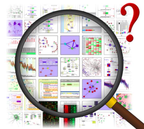 Covariance and correlation, math, statistics, mathematics